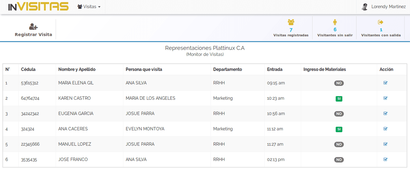 inVisitas - Sistema en linea para registrar los visitantes